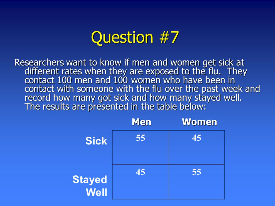 Question #7 Researchers want to know if men and women get sick at different rates when they are exposed to the flu.