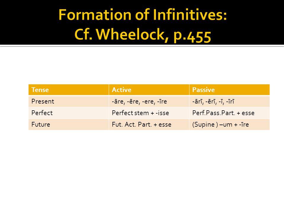 TenseActivePassive Present-āre, -ēre, -ere, -īre-ārī, -ērī, -ī, -īrī PerfectPerfect stem + -issePerf.Pass.Part.