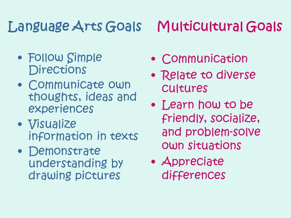 Language Arts Goals Multicultural Goals Follow Simple Directions Communicate own thoughts, ideas and experiences Visualize information in texts Demonstrate understanding by drawing pictures Communication Relate to diverse cultures Learn how to be friendly, socialize, and problem-solve own situations Appreciate differences