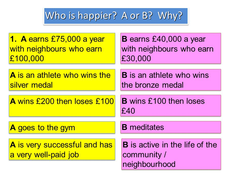 Who is happier. A or B. Why. 1.