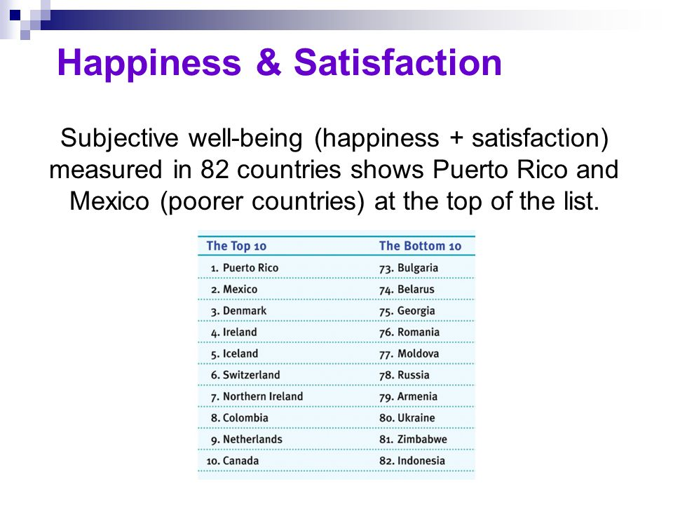 Wealth and Well-being Many people in the West believe that if they were wealthier, they would be happier.