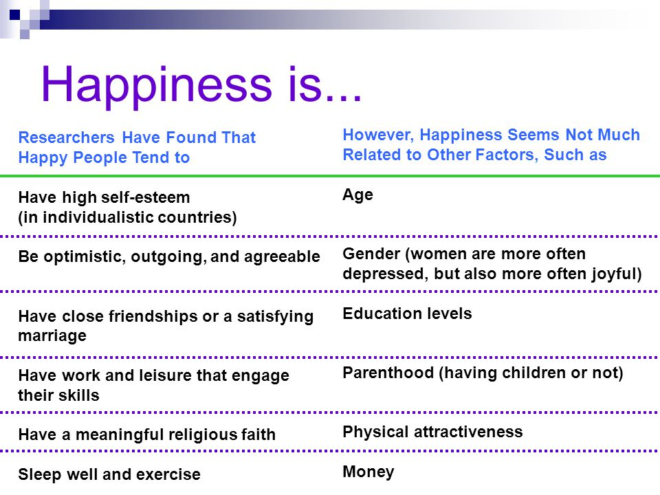 How to be Happier 1.Realize that enduring happiness doesn't come from financial success.