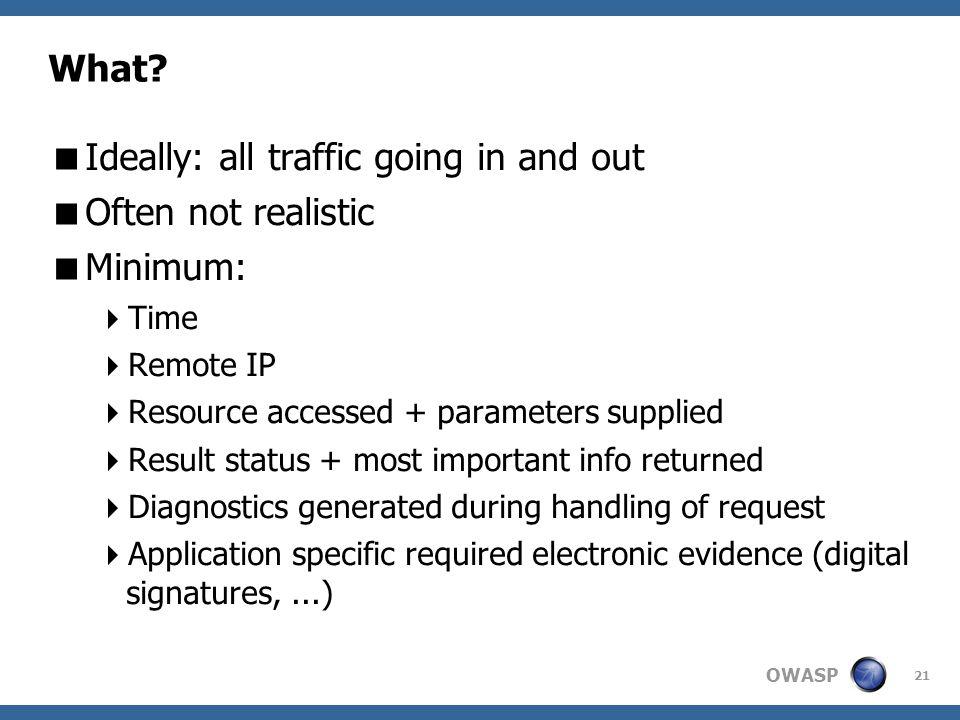 OWASP 21 What.