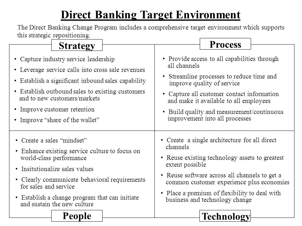 Direct Banking Target Environment The Direct Banking Change Program includes a comprehensive target environment which supports this strategic repositioning.