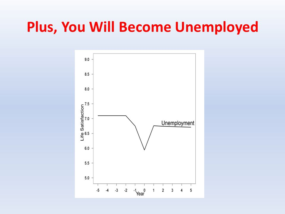 Plus, You Will Become Unemployed