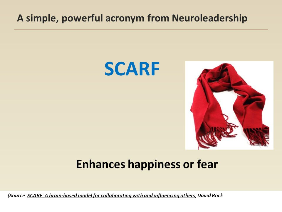 A simple, powerful acronym from Neuroleadership SCARF Enhances happiness or fear (Source: SCARF: A brain-based model for collaborating with and influencing others; David Rock