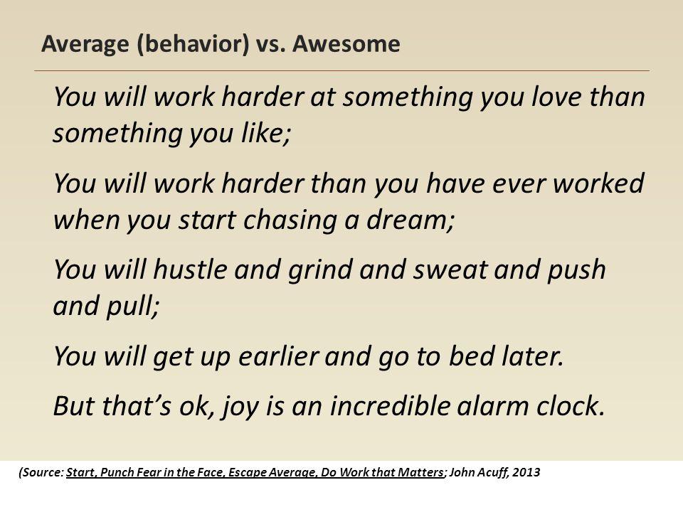 Average (behavior) vs.
