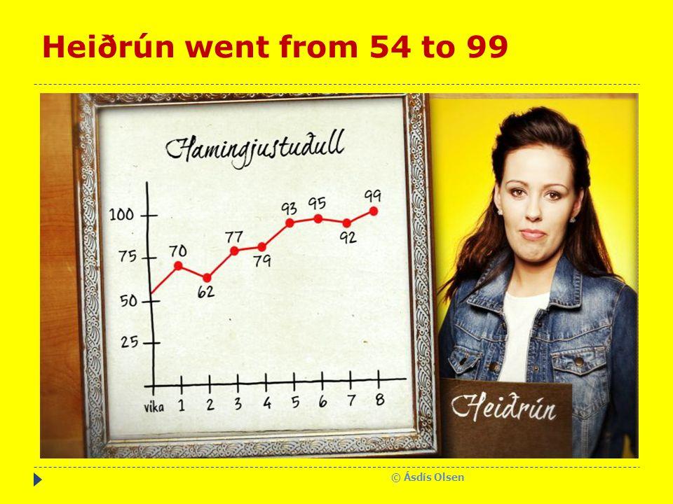 Heiðrún went from 54 to 99 © Ásdís Olsen