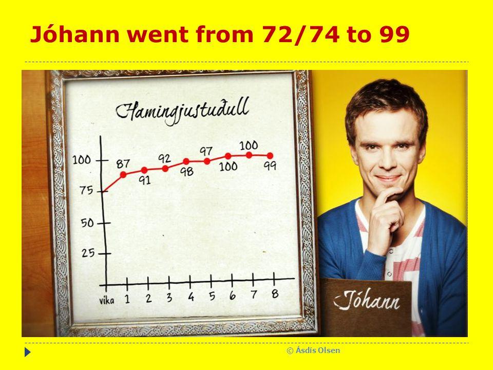 Jóhann went from 72/74 to 99 © Ásdís Olsen