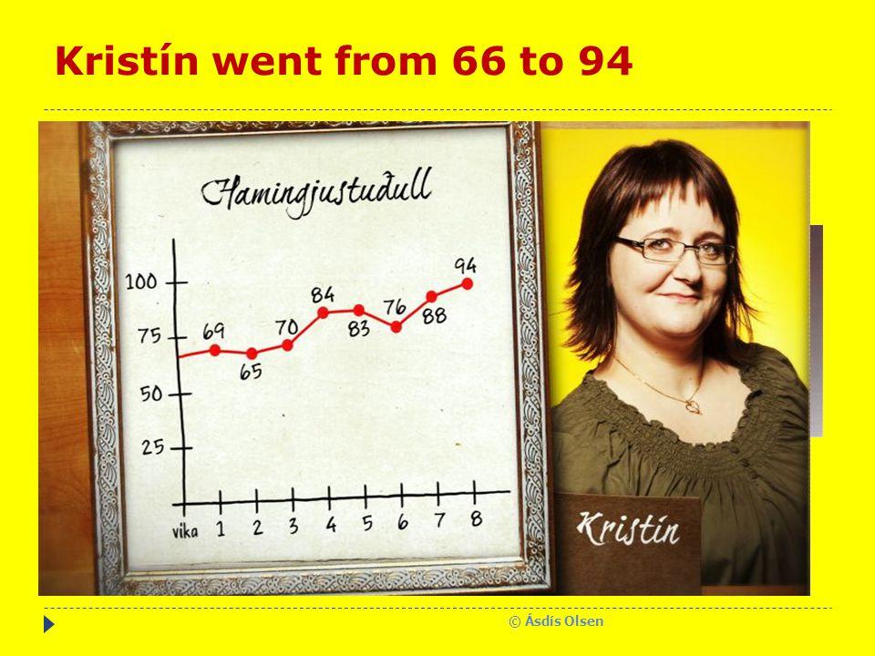 Kristín went from 66 to 94 © Ásdís Olsen