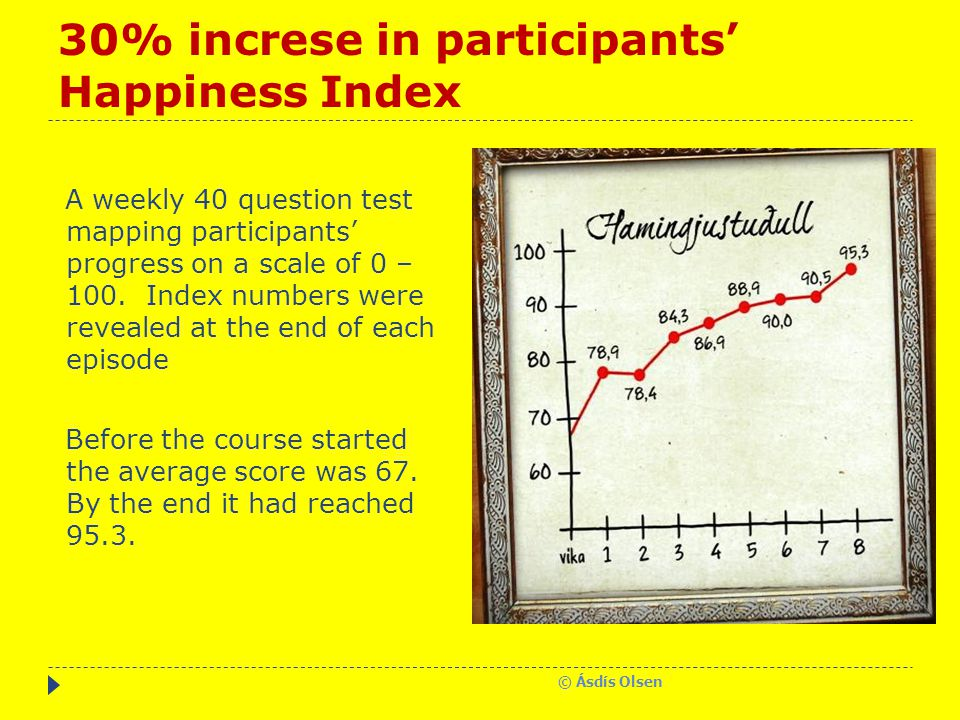 30% increse in participants' Happiness Index © Ásdís Olsen A weekly 40 question test mapping participants' progress on a scale of 0 – 100. Index numbe