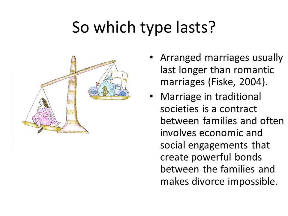 So which type lasts? Arranged marriages usually last longer than romantic marriages (Fiske, 2004). Marriage in traditional societies is a contract bet