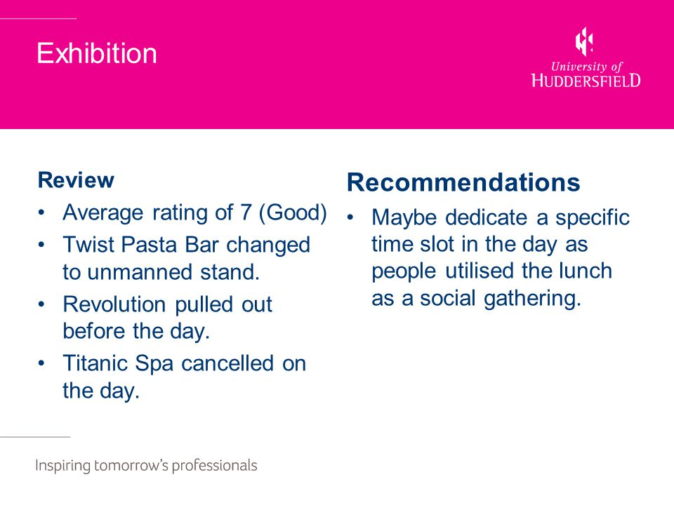 Exhibition Review Average rating of 7 (Good) Twist Pasta Bar changed to unmanned stand. Revolution pulled out before the day. Titanic Spa cancelled on