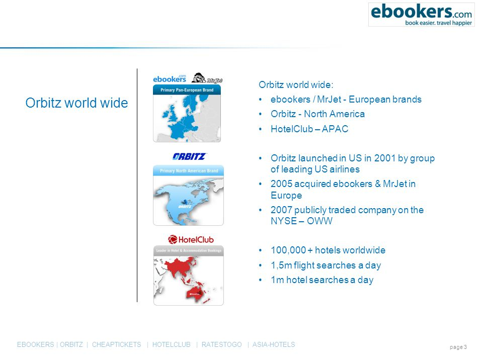 EBOOKERS | ORBITZ | CHEAPTICKETS | HOTELCLUB | RATESTOGO | ASIA-HOTELS Orbitz world wide page 3 Orbitz world wide: ebookers / MrJet - European brands Orbitz - North America HotelClub – APAC Orbitz launched in US in 2001 by group of leading US airlines 2005 acquired ebookers & MrJet in Europe 2007 publicly traded company on the NYSE – OWW 100,000 + hotels worldwide 1,5m flight searches a day 1m hotel searches a day