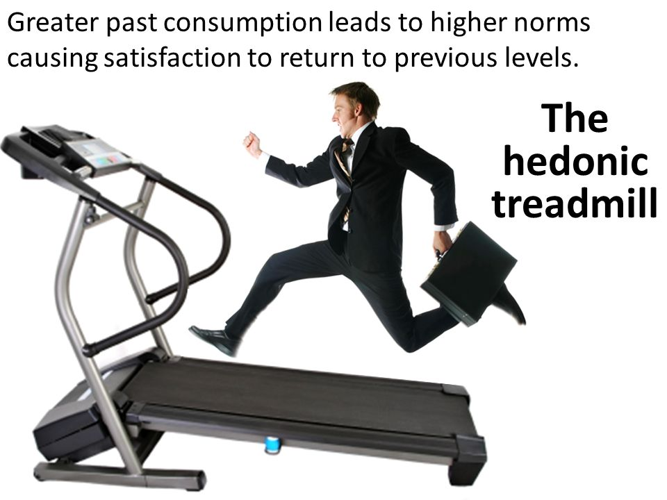 The hedonic treadmill Greater past consumption leads to higher norms causing satisfaction to return to previous levels.