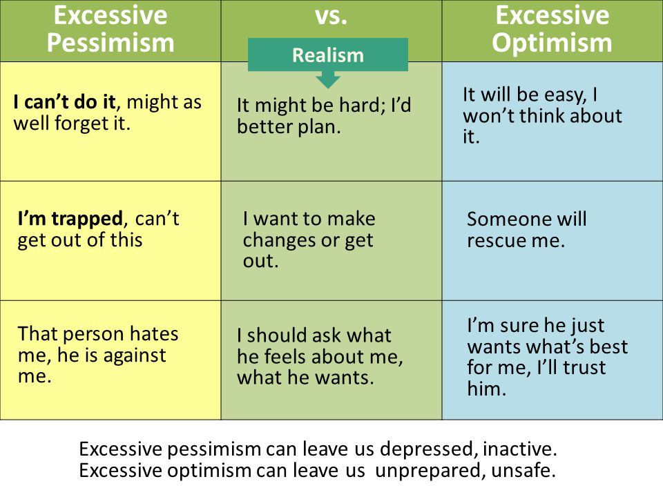 Excessive Pessimism vs. Excessive Optimism I can't do it, might as well forget it.