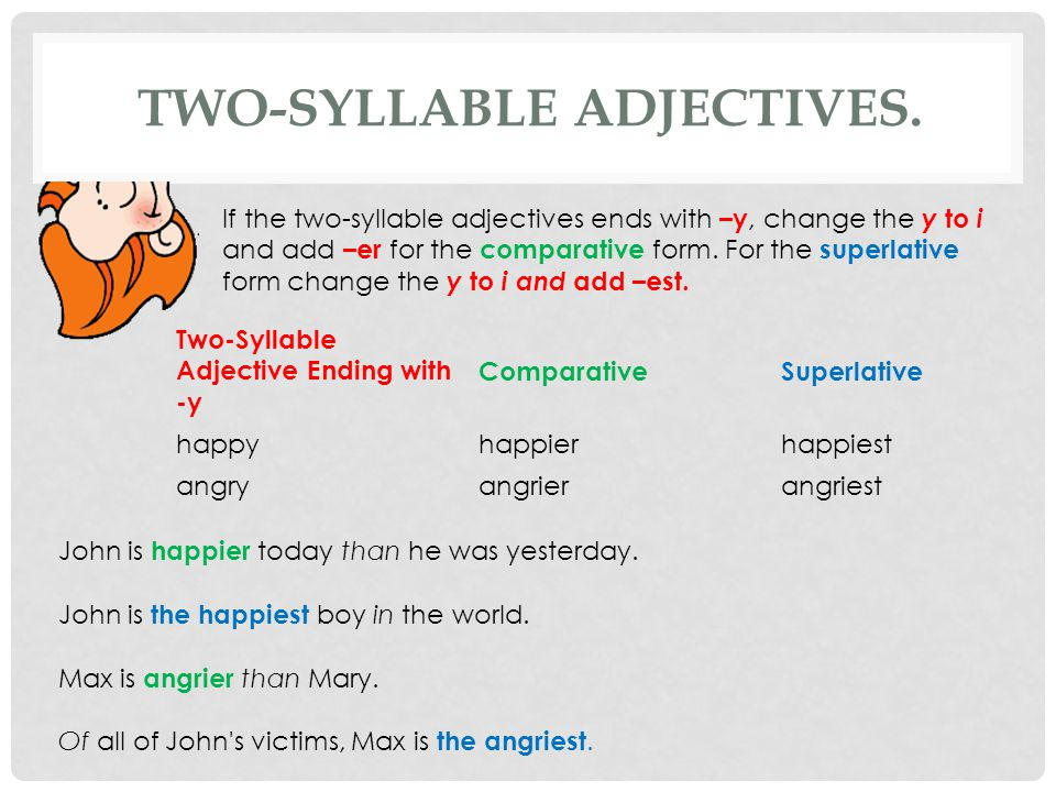 TWO-SYLLABLE ADJECTIVES.