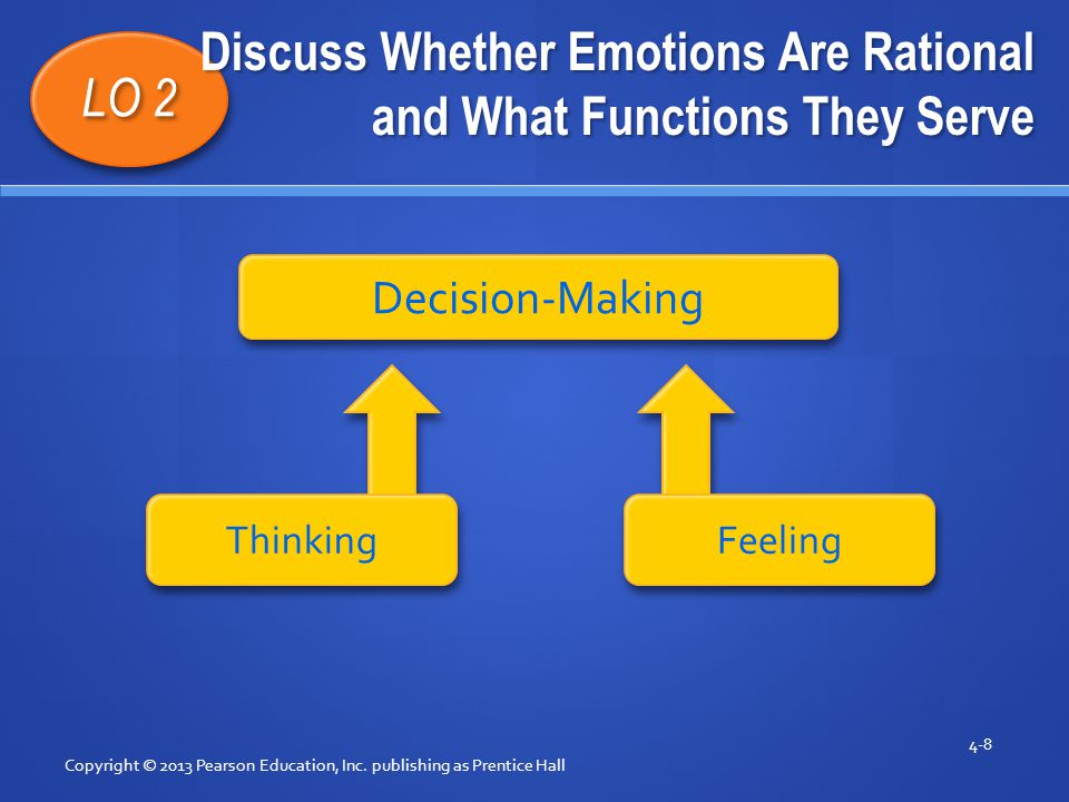 Copyright © 2013 Pearson Education, Inc. publishing as Prentice Hall 4-8 LO 2 Discuss Whether Emotions Are Rational and What Functions They Serve Deci
