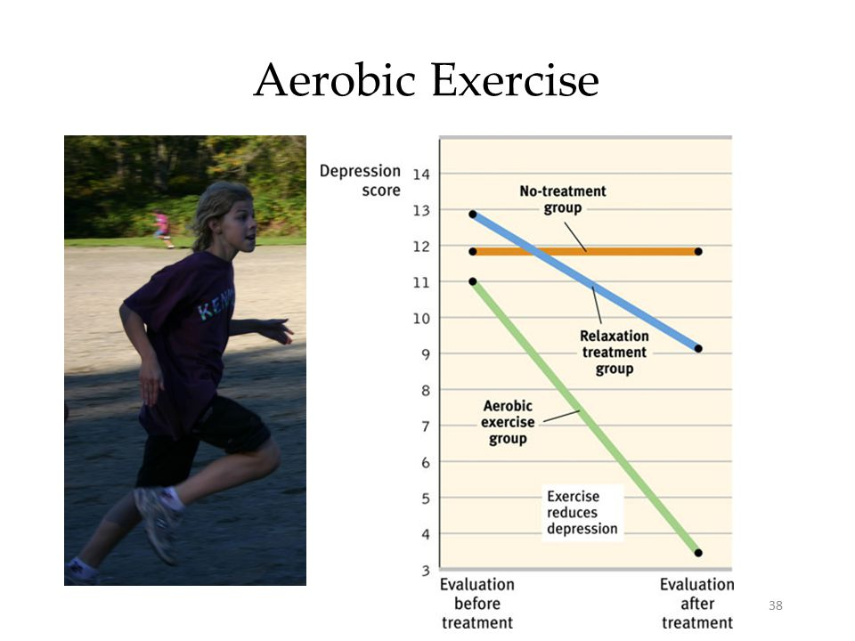38 Aerobic Exercise
