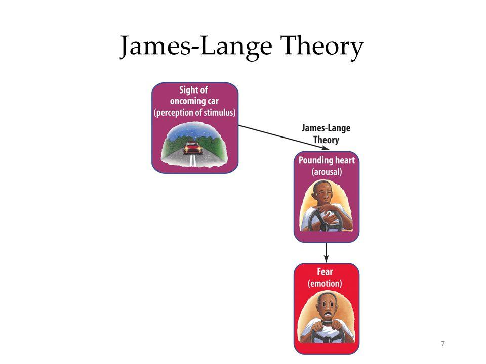 7 James-Lange Theory