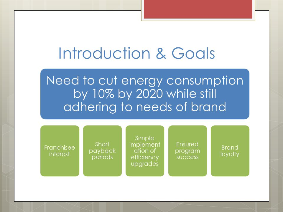 Financial Considerations Energy consumption only accounts for 3-4% of restaurant's costs How to get franchisee participation?