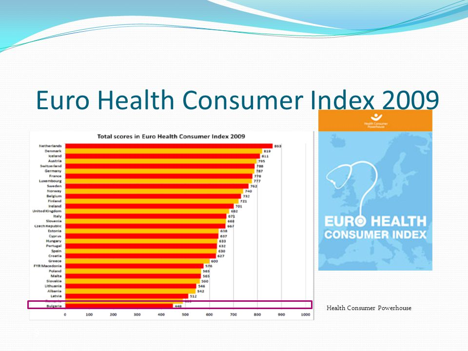 Euro Health Consumer Index 2009 Health Consumer Powerhouse 9
