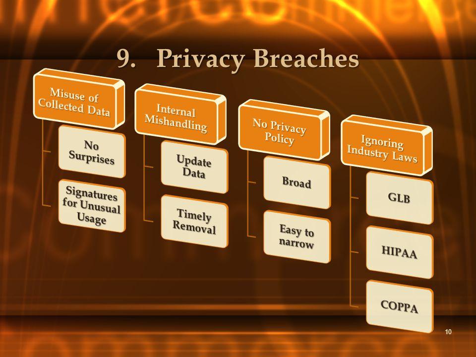 10 9. Privacy Breaches