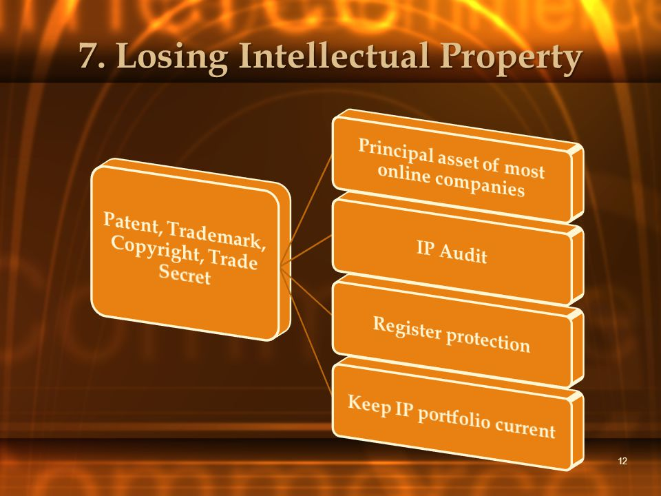 7. Losing Intellectual Property 12