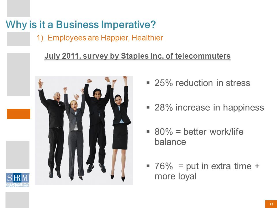 13 Why is it a Business Imperative.