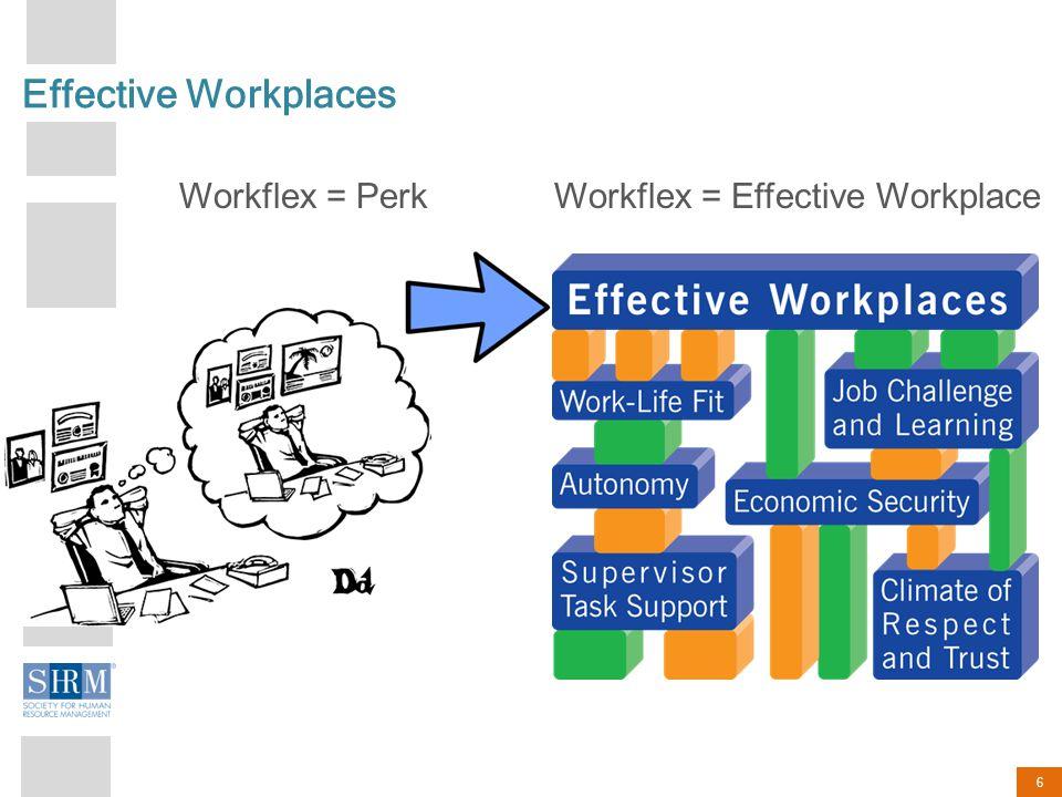 6 Effective Workplaces Workflex = Perk Workflex = Effective Workplace