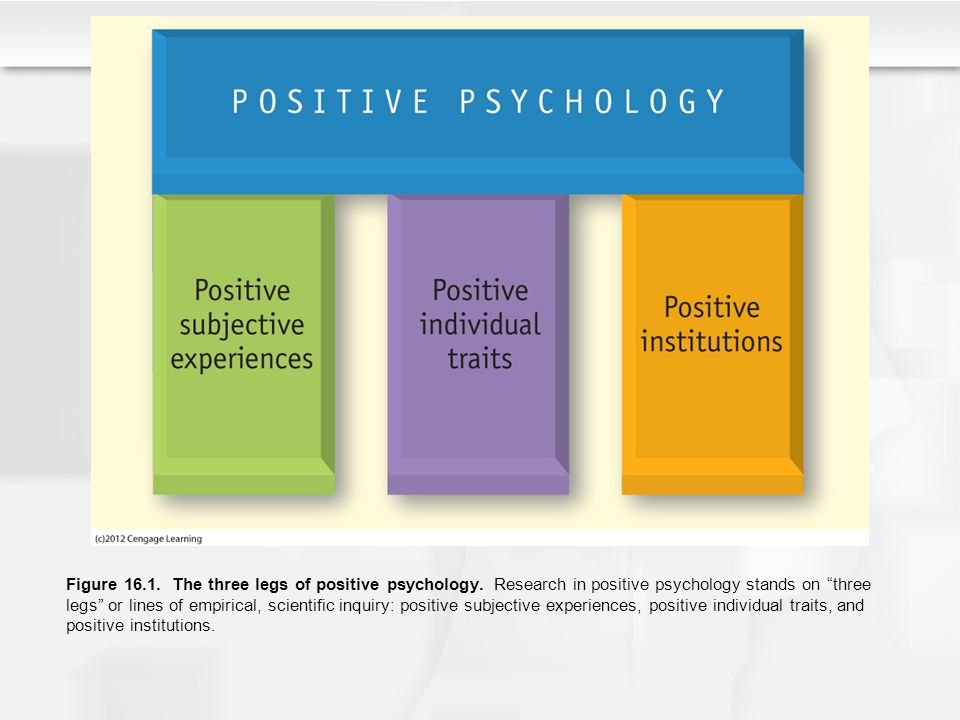 Positive Subjective Experiences, continued Positive moods Moods are global, pervasive responses to experiences .