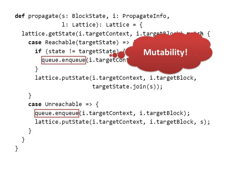 def propagate(s: BlockState, i: PropagateInfo, l: Lattice): Lattice = { lattice.getState(i.targetContext, i.targetBlock) match { case Reachable(targetState) => { if (state != targetState) { queue.enqueue(i.targetContext, i.targetBlock); } lattice.putState(i.targetContext, i.targetBlock, targetState.join(s)); } case Unreachable => { queue.enqueue(i.targetContext, i.targetBlock); lattice.putState(i.targetContext, i.targetBlock, s); } Mutability!
