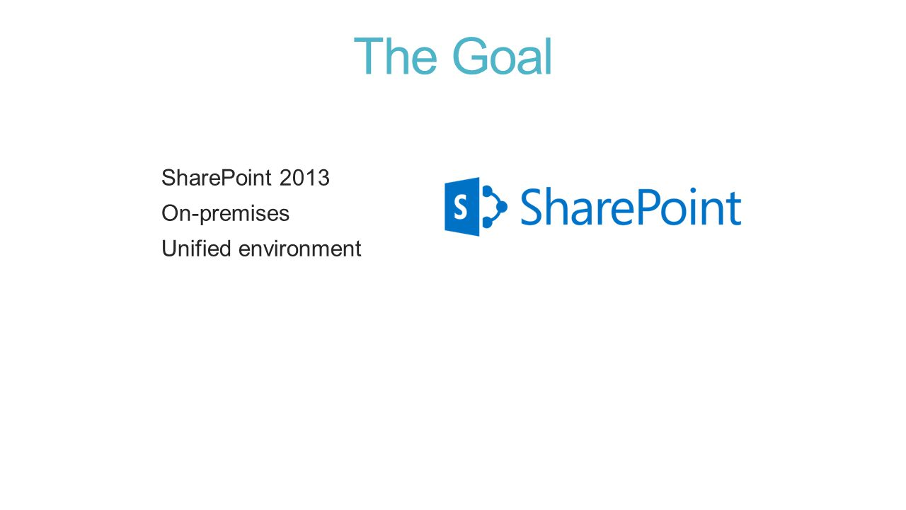 User Engagement Contest: Name SharePoint.$50 prize.