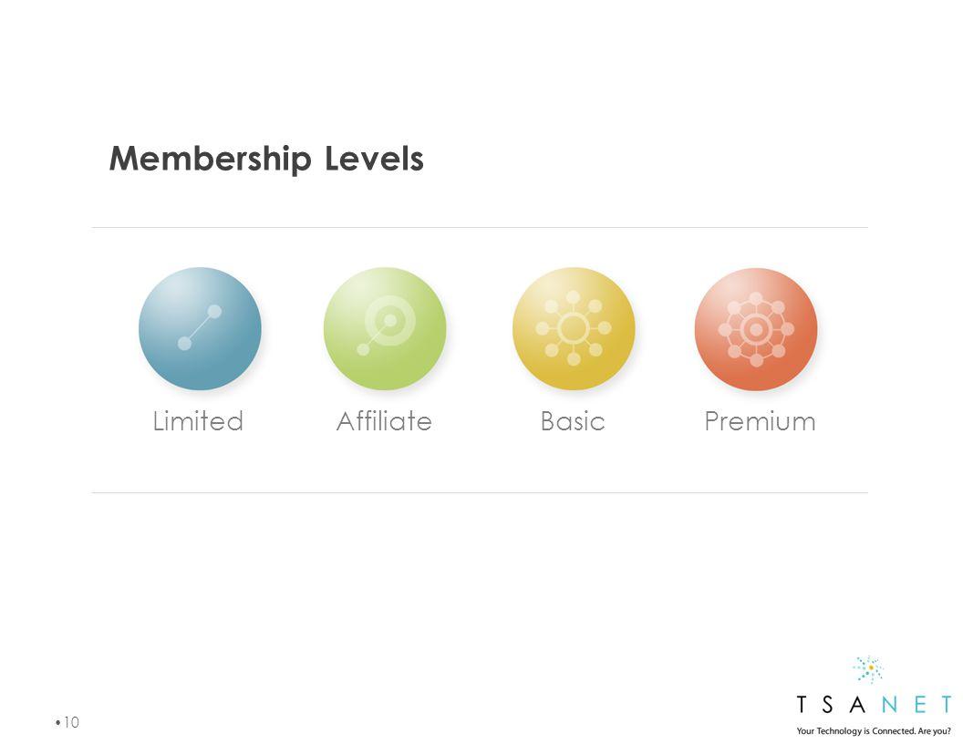 Membership Levels PremiumBasicAffiliateLimited 10