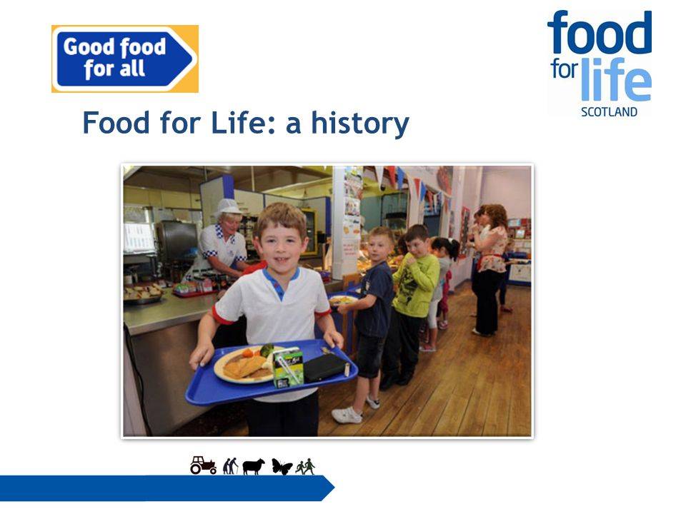 Food for Life: a history