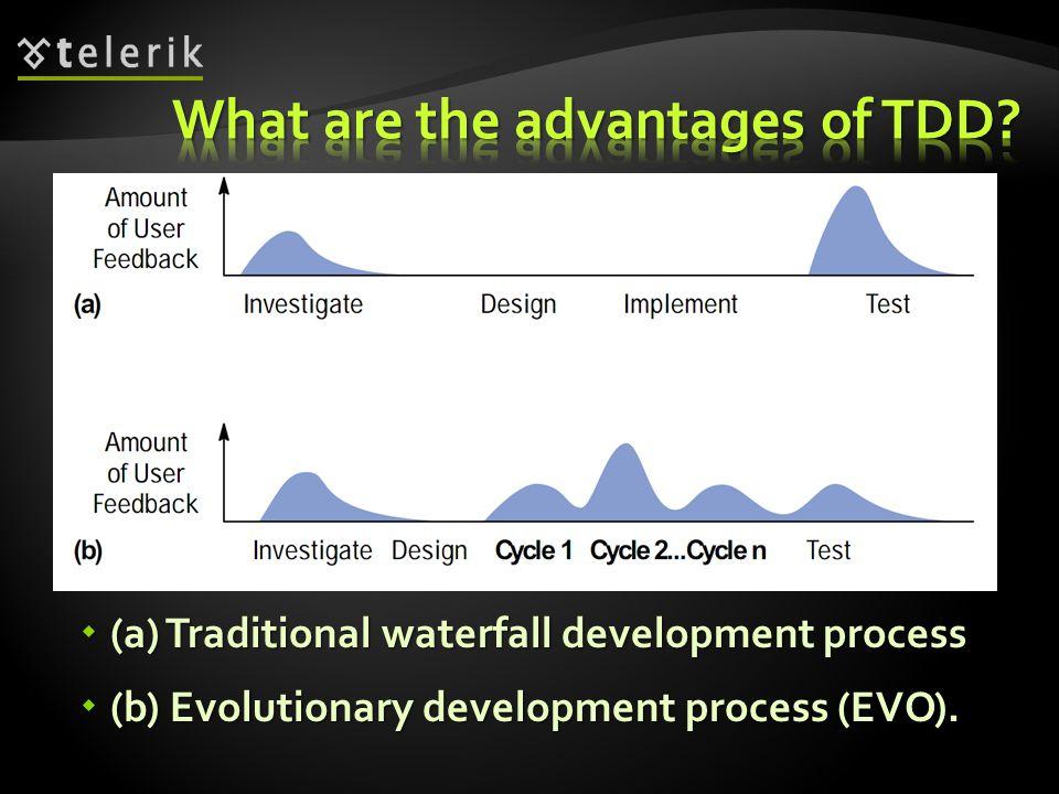  (a) Traditional waterfall development process  (b) Evolutionary development process (EVO).