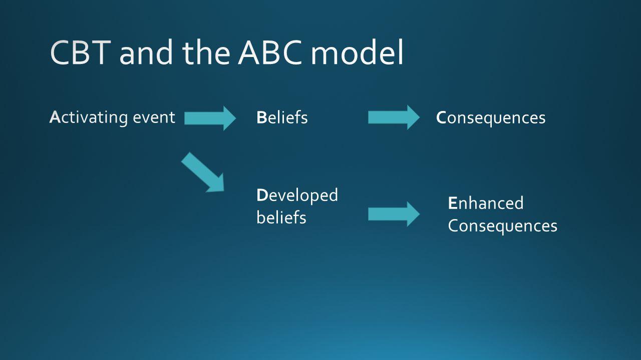 BeliefsConsequences Developed beliefs Enhanced Consequences