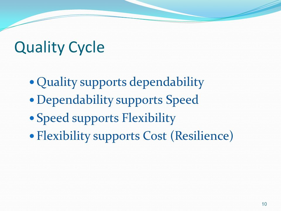 Quality Cycle Quality supports dependability Dependability supports Speed Speed supports Flexibility Flexibility supports Cost (Resilience) 10