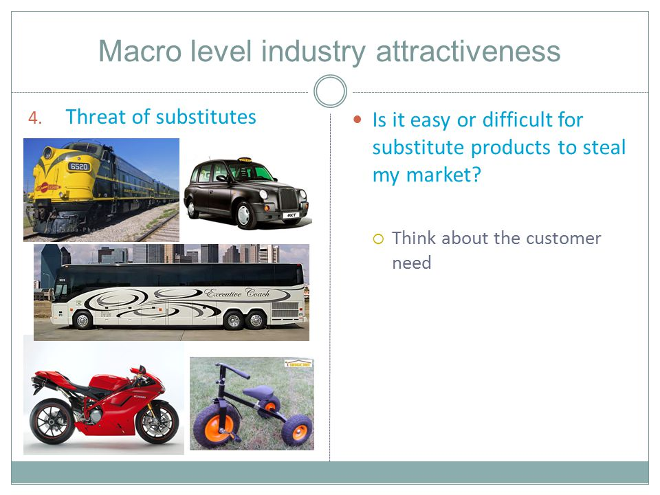 Macro level industry attractiveness 4.