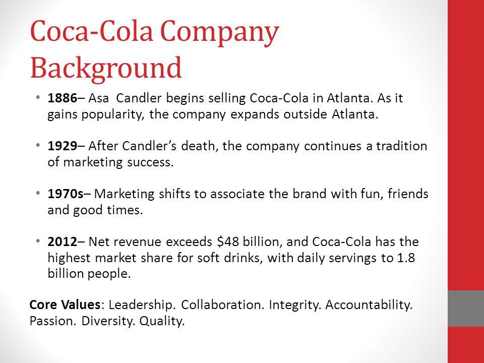 Coca-Cola Company Background 1886– Asa Candler begins selling Coca-Cola in Atlanta.