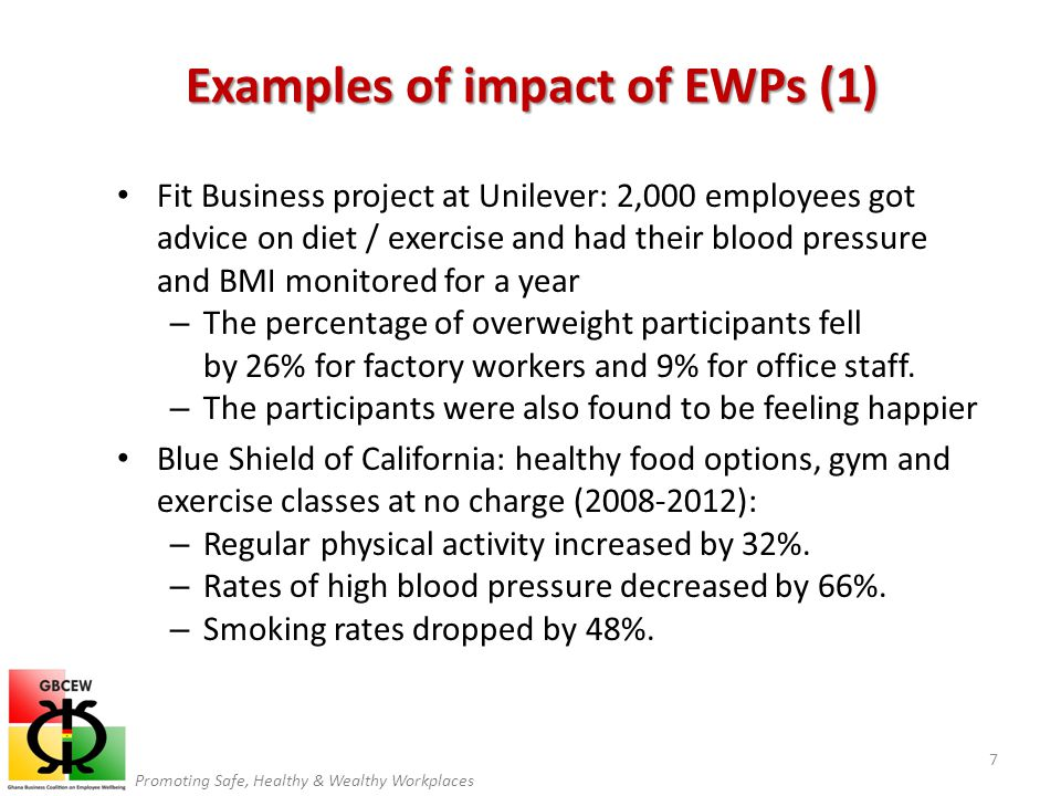 Promoting Safe, Healthy & Wealthy Workplaces Examples of impact of EWPs (1) Fit Business project at Unilever: 2,000 employees got advice on diet / exercise and had their blood pressure and BMI monitored for a year – The percentage of overweight participants fell by 26% for factory workers and 9% for office staff.