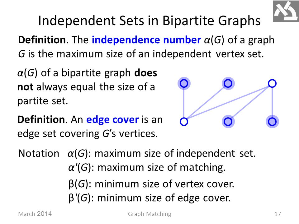 Independent Sets in Bipartite Graphs March 2014Graph Matching17 Definition.