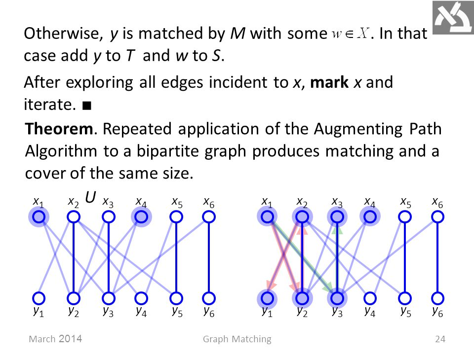 March 2014Graph Matching24 Otherwise, y is matched by M with some.