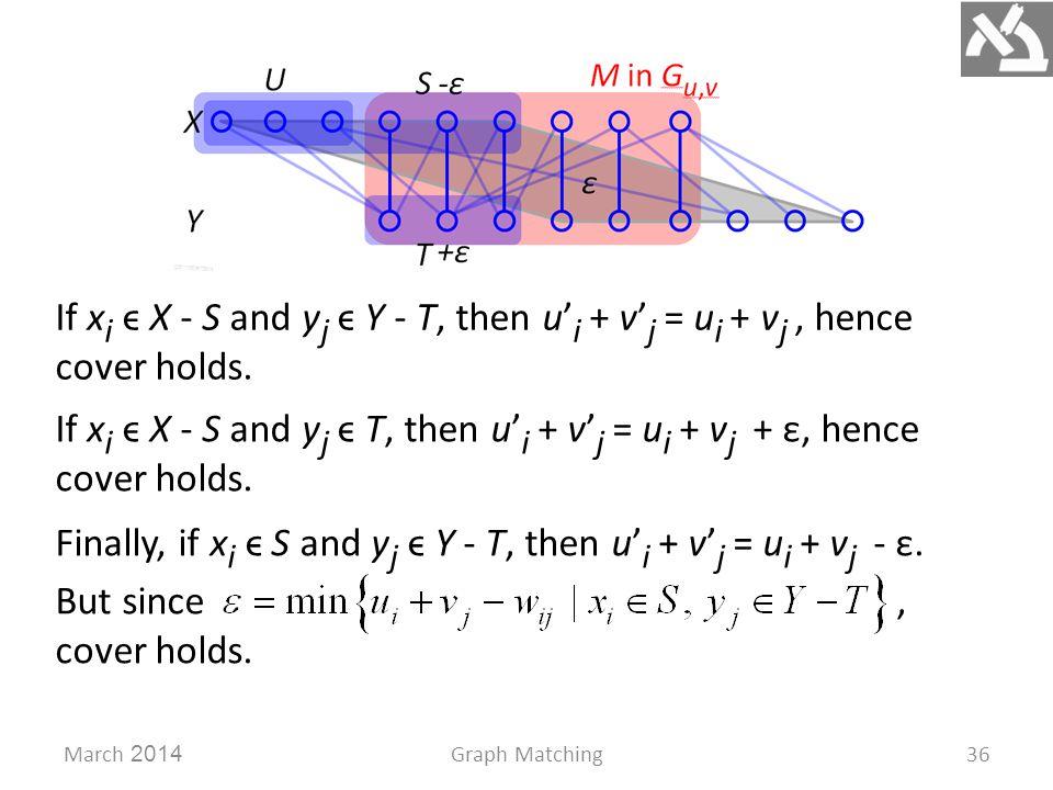 March 2014Graph Matching36 If x i ϵ X - S and y j ϵ Y - T, then u' i + v' j = u i + v j, hence cover holds.