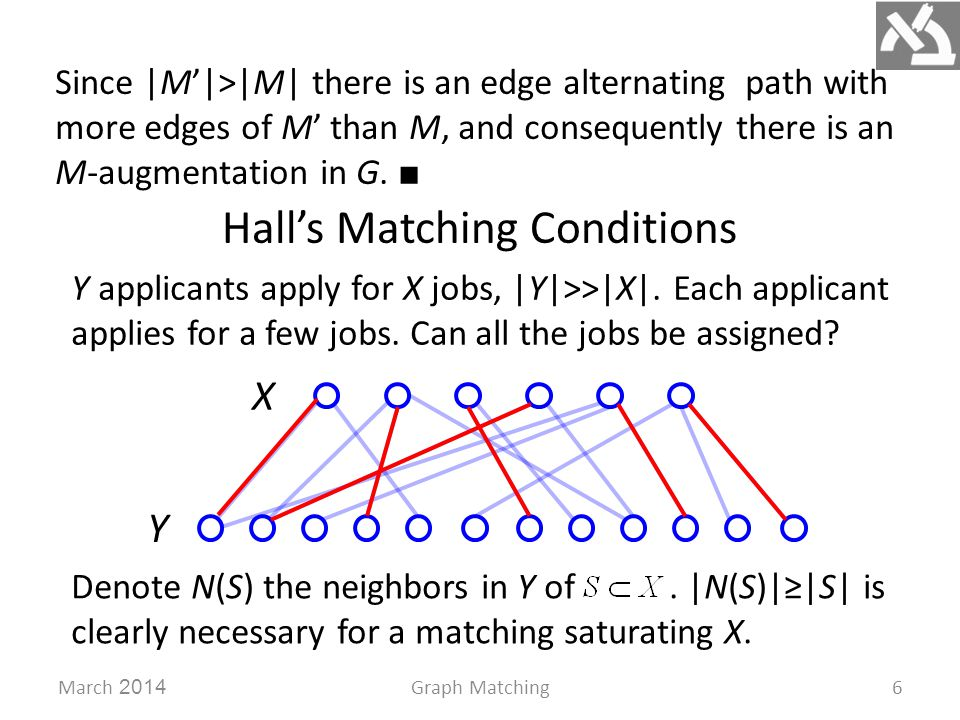 March 2014Graph Matching6 Since |M'|>|M| there is an edge alternating path with more edges of M' than M, and consequently there is an M-augmentation in G.
