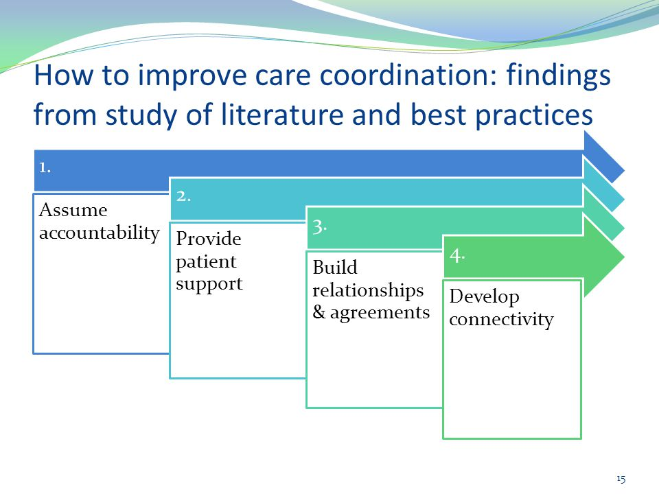 How to improve care coordination: findings from study of literature and best practices 15 1. Assume accountability 2. Provide patient support 3. Build