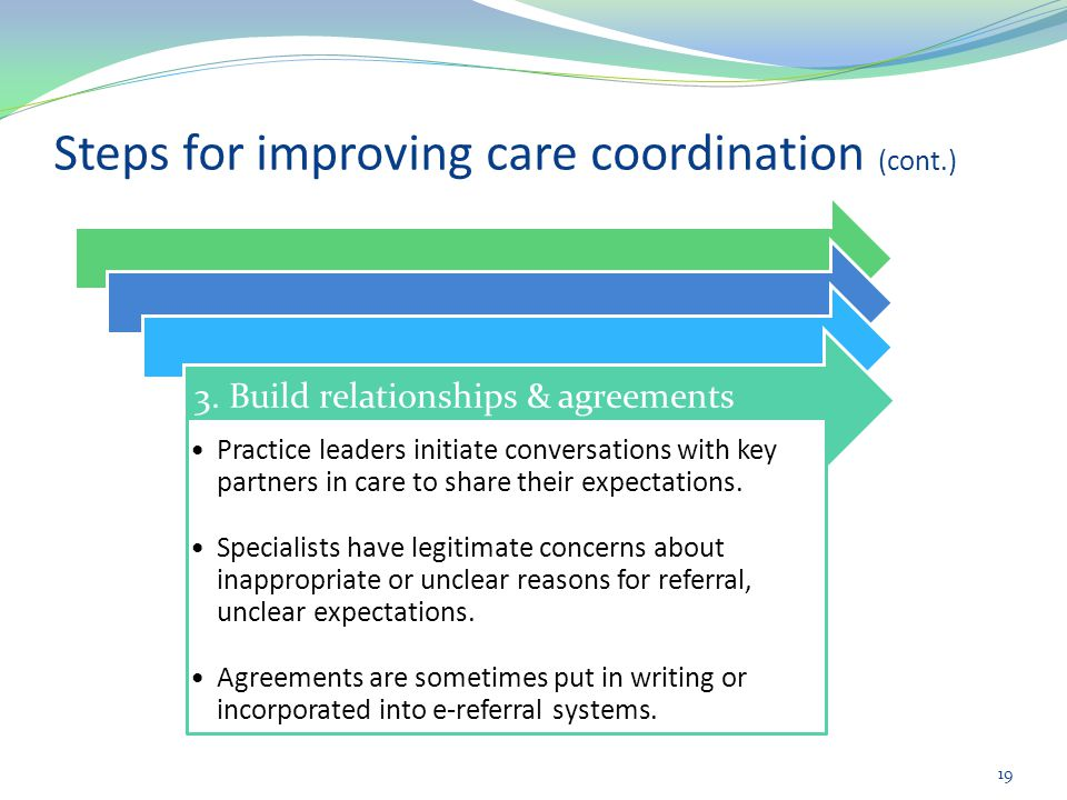 Steps for improving care coordination (cont.) 19 3. Build relationships & agreements Practice leaders initiate conversations with key partners in care