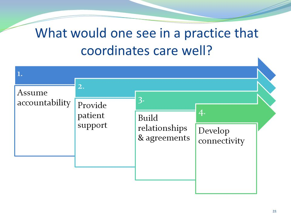 What would one see in a practice that coordinates care well? 21 1. Assume accountability 2. Provide patient support 3. Build relationships & agreement