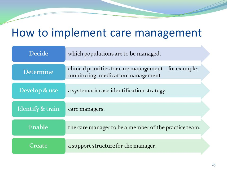 How to implement care management which populations are to be managed. Decide clinical priorities for care management—for example: monitoring, medicati