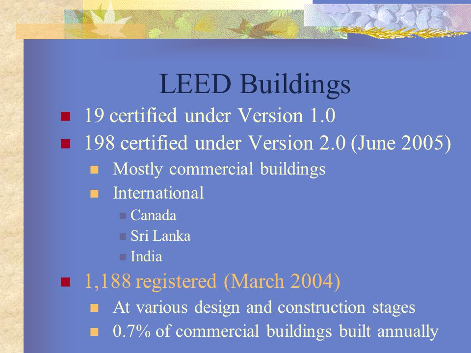 LEED Buildings 19 certified under Version 1.0 198 certified under Version 2.0 (June 2005) Mostly commercial buildings International Canada Sri Lanka India 1,188 registered (March 2004) At various design and construction stages 0.7% of commercial buildings built annually